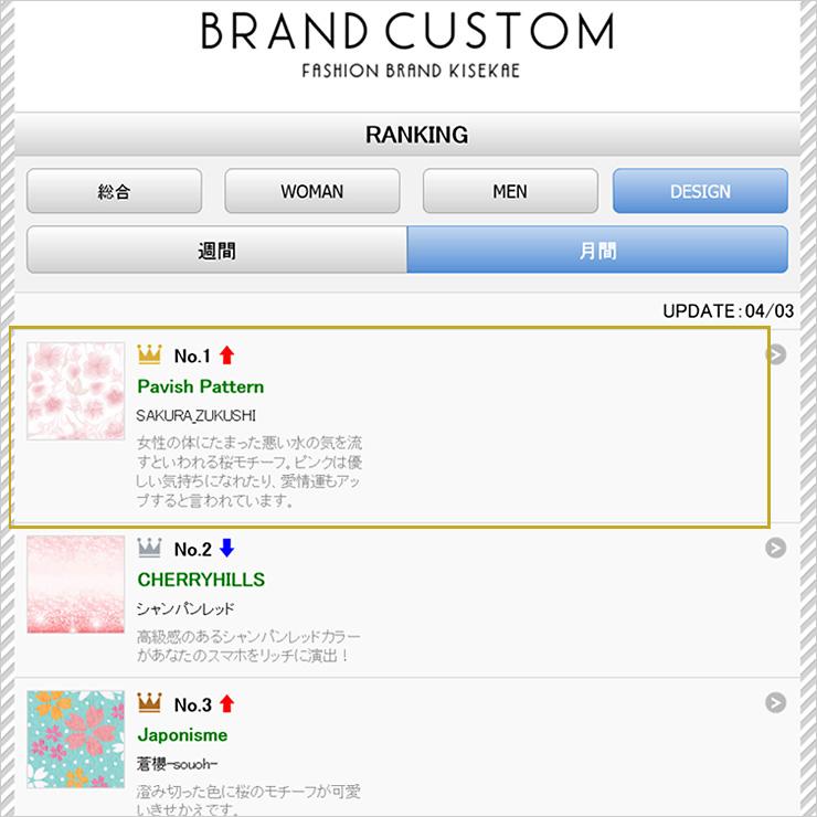 ブランド公式カスタム ランキング1位入賞【Pavish Pattern】